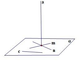 关于对向量法证明线面垂直一法质疑的回应 -