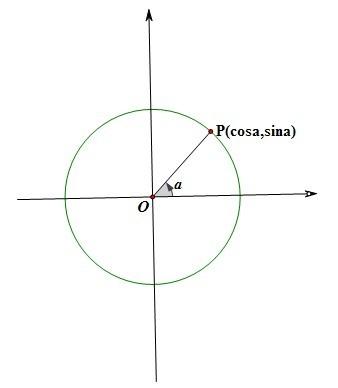 圆锥曲线让欧拉公式不再神秘高清图片