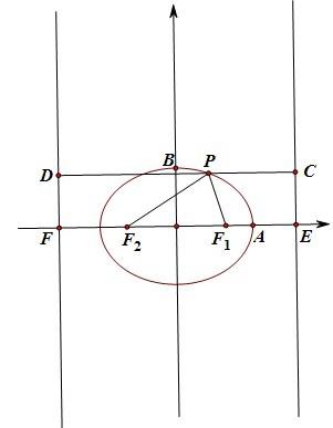 椭圆第二定义的比值为何是离心率?
