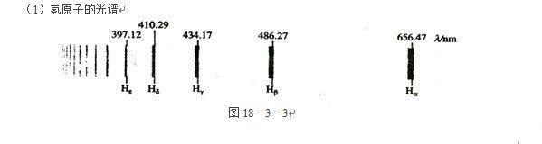高中物理讲解之氢原子光谱知识点讲解