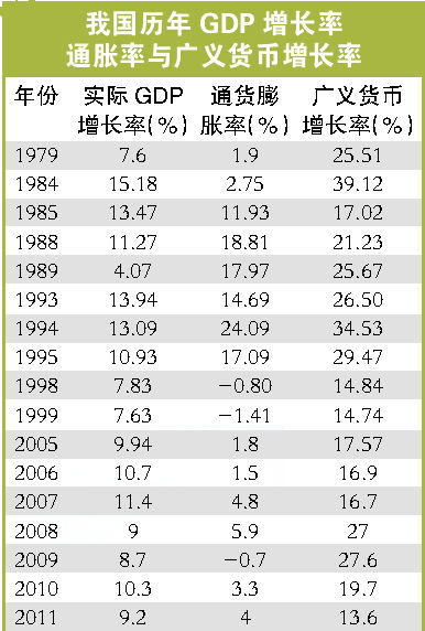 世界历年gdp_疫情将导致全球经济衰退,中国的自信在哪里 科技袁人Lite