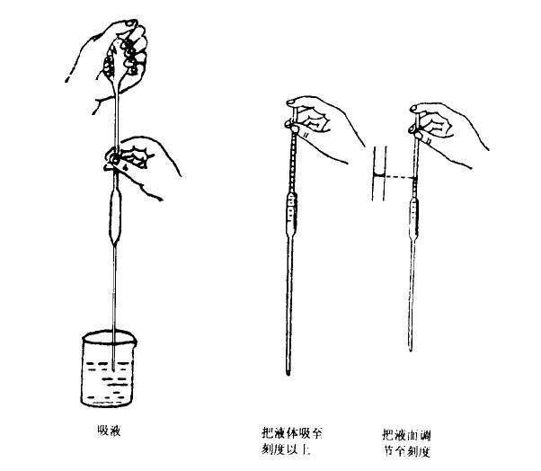 化学实验:移液管的使用方法