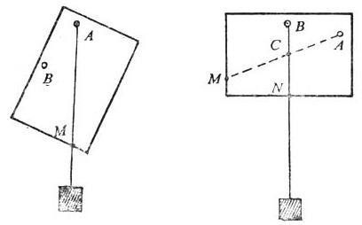 重心版型设计图