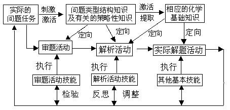 电路 电路图 电子 原理图 454_217