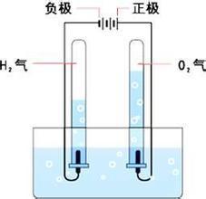风能发电机价格_电解水制氢_电解水制氢原理_电解水-生活资讯网