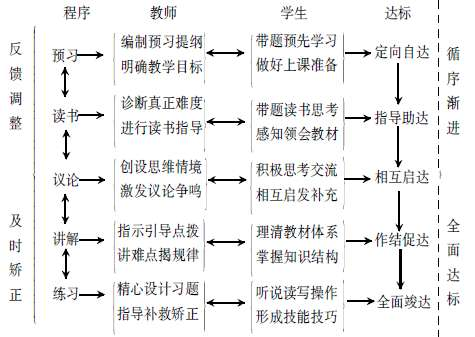 物理串联和并联电路图