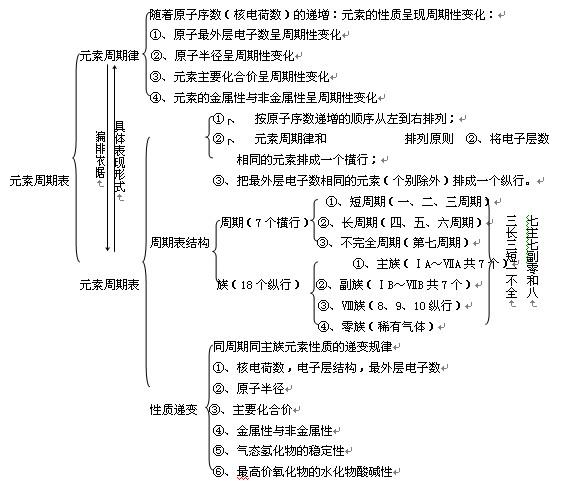 电路 电路图 电子 原理图 568_486