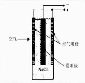 镁-海水燃料电池   镁-海水燃料电池结构示意图如2