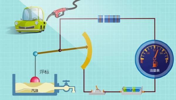 线控耳机中调节音量的电位器就是一种变阻器