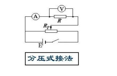 电学网络结构图