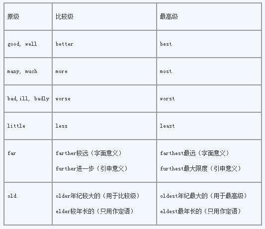 英语可数名词和不可数结构图