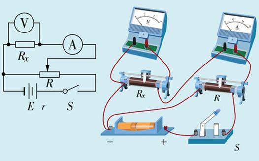 实物图与电路图的互相转化