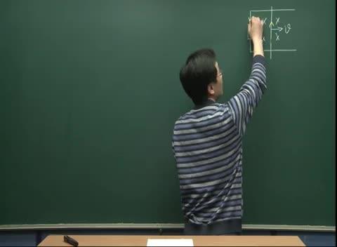 人教版 高二物理 选修3-2 第五章 交变电流 第一节:交变电流变化规律