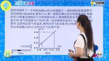 高考物理 真题解析——2016上海卷突破力学实验2-试题视频