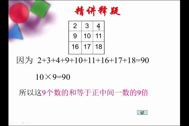北师大版数学七年级上册  3.5 《探索与表达规律》 微课